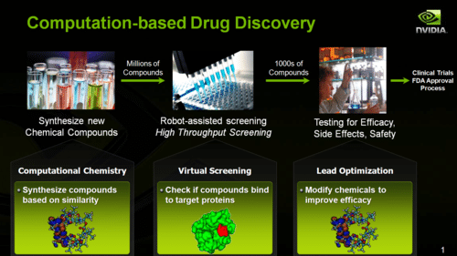 Computation-based_Drug_Discovery