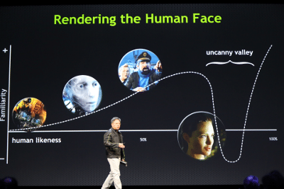 The Uncanny Valley.