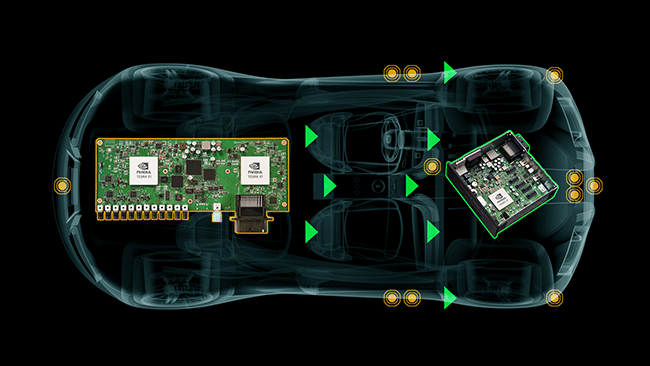 NVIDIA DRIVE products promise to give next-generation vehicles an uncanny level of self-awareness.
