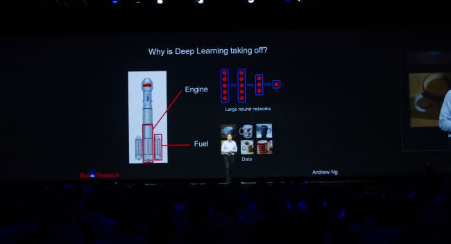 GPUs are one of the factors propelling machine learning forward.
