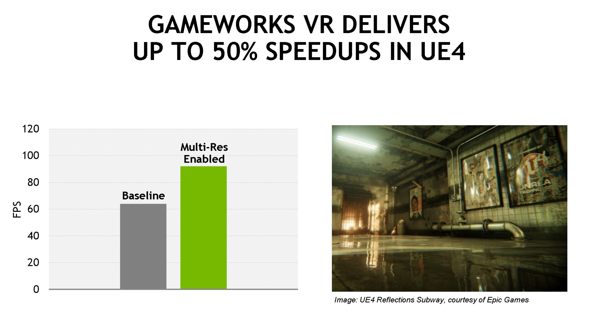 Get Ready: Unreal Engine 4 to Incorporate NVIDIA GameWorks VR