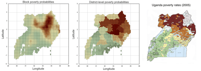 Left: Predicted poverty probabilities at a fine-grained 10km × 10km block level. Middle: Predicted poverty probabilities aggregated at the district-level. Right: 2005 survey results for comparison (World Resources Institute 2009).