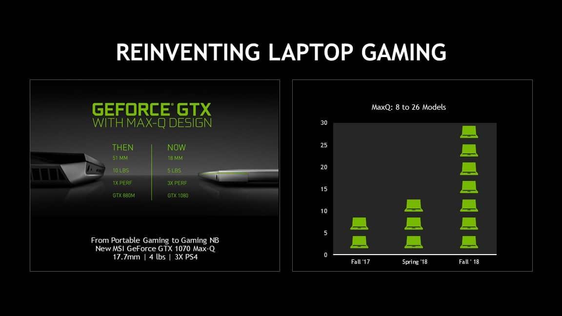 PC 如何為各地的玩家提升遊戲品質
