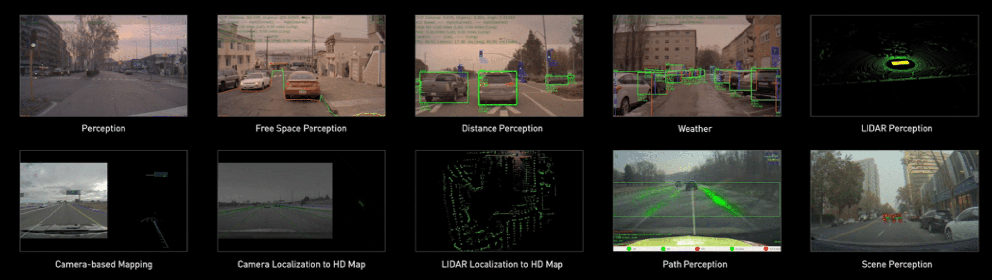 NVIDIA DRIVE delivers the high-performance required to simultaneously run the wide array of diverse deep neural networks needed to safely driving through urban environments.