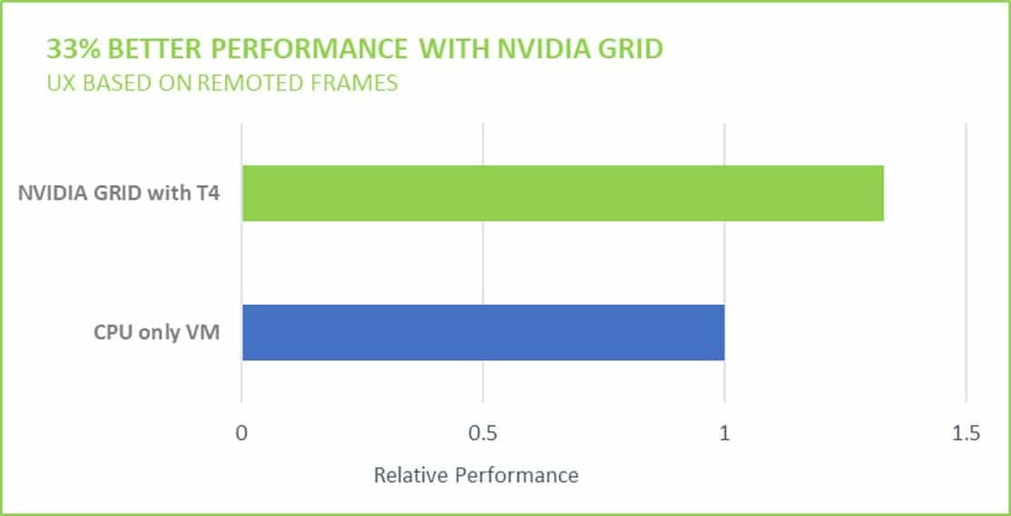 NVIDIA Announces Windows 10 Migration Acceleration Program