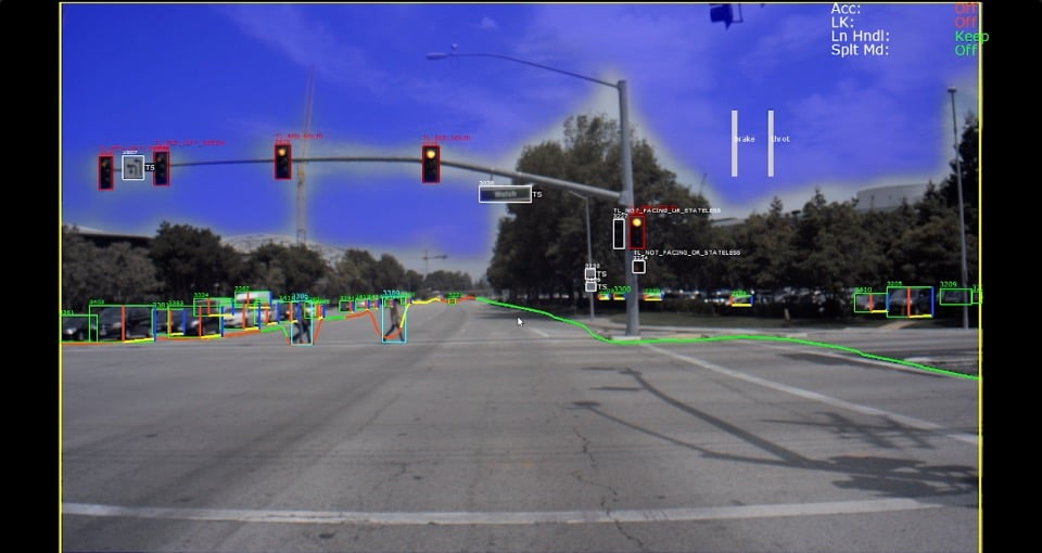 Looks Can Be Perceiving: Startups Build Highly Accurate Perception Software on NVIDIA DRIVE