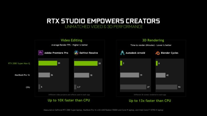 NVIDIA RTX Studio performance