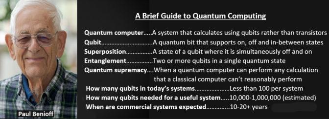 A Brief Guide to Quantum Computing